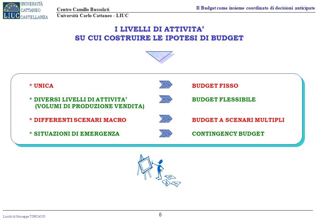 Lucidi di Giuseppe TOSCANO Centro Camillo Bussolati Università Carlo Cattaneo - LIUC Il Budget come insieme coordinato di decisioni anticipate 8 I LIV