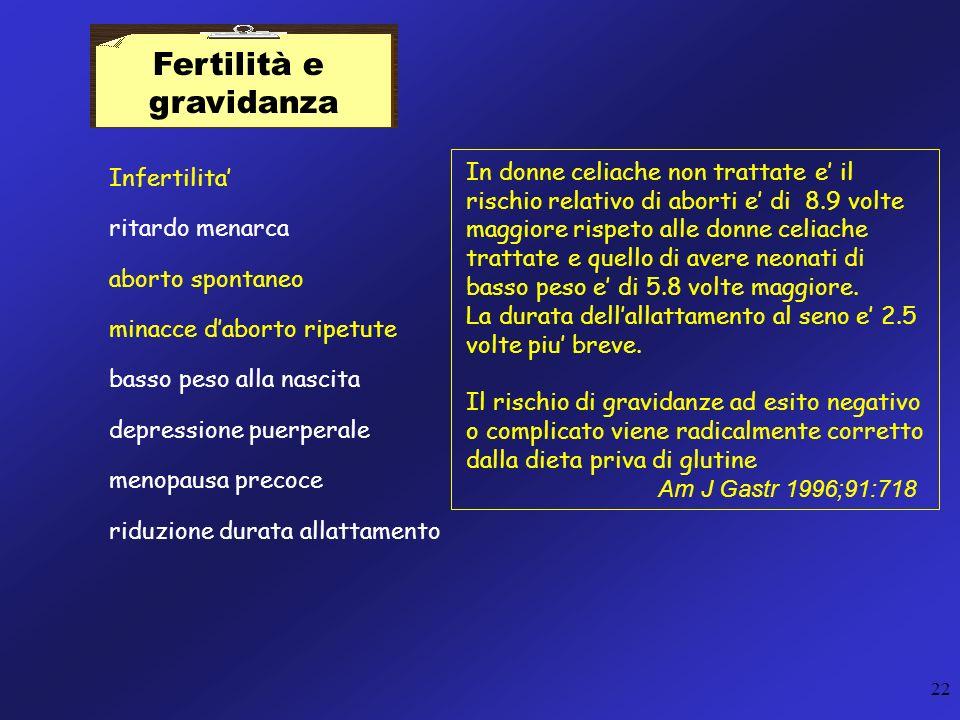 22 Fertilità e gravidanza Infertilita ritardo menarca aborto spontaneo minacce daborto ripetute basso peso alla nascita depressione puerperale menopau