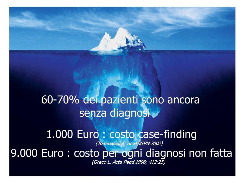 3 60-70% dei pazienti sono ancora senza diagnosi 1.000 Euro : costo case-finding (Tommasini A. et al JGPN 2002) 9.000 Euro : costo per ogni diagnosi n