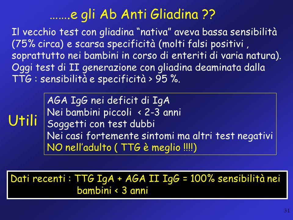 31 …….e gli Ab Anti Gliadina ?? Il vecchio test con gliadina nativa aveva bassa sensibilità (75% circa) e scarsa specificità (molti falsi positivi, so