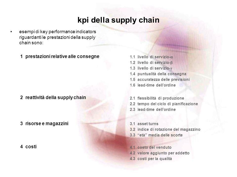 logistica industriale analisi delle scorte scomposizione del livello di scorta medio allinterno di una supply chain