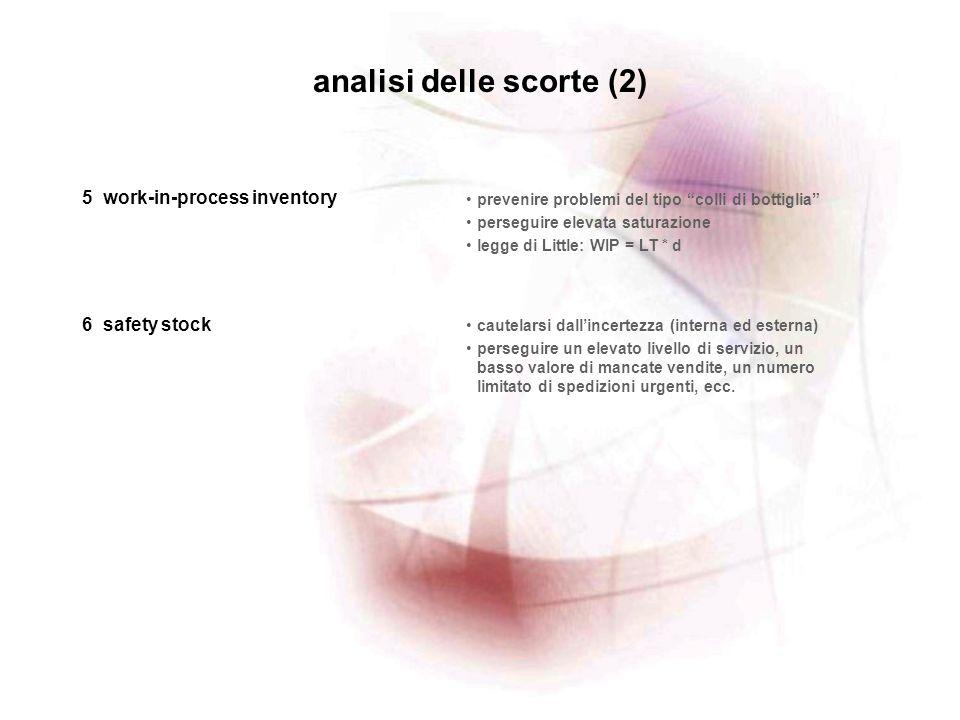 logistica industriale analisi delle scorte (2) 5 work-in-process inventory 6 safety stock prevenire problemi del tipo colli di bottiglia perseguire el