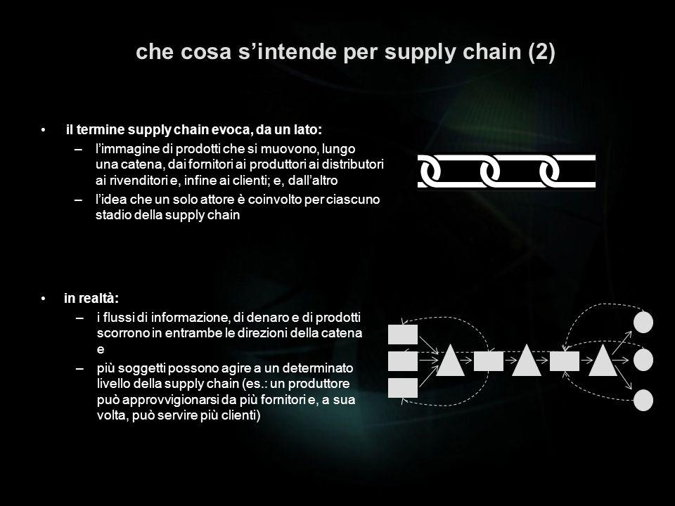che cosa sintende per supply chain (3) nb: ciascun attore ha obiettivi differenti la supply chain è un sistema dinamico