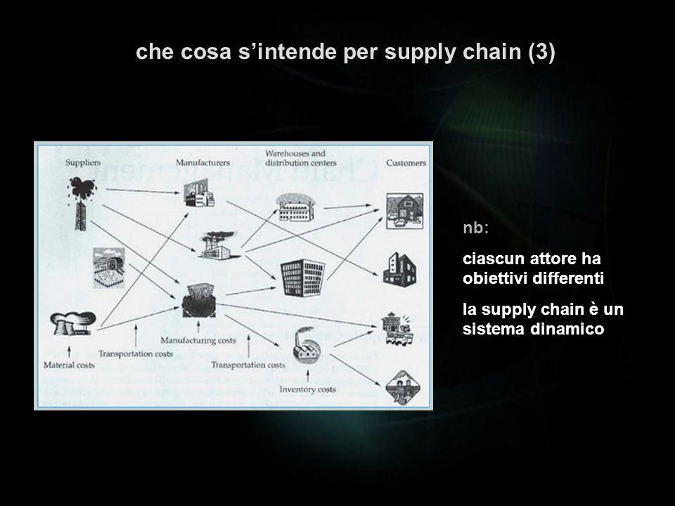 lobiettivo di una supply chain (1) massimizzare il valore complessivamente generatoobiettivo di qualsiasi supply chain è massimizzare il valore complessivamente generato flussi fisici flussi finanziari costi