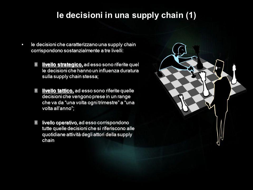 le decisioni in una supply chain (2)