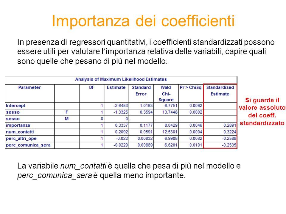 Importanza dei coefficienti In presenza di regressori quantitativi, i coefficienti standardizzati possono essere utili per valutare l importanza relat