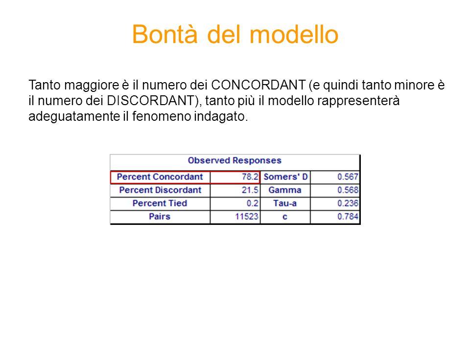 Bontà del modello Tanto maggiore è il numero dei CONCORDANT (e quindi tanto minore è il numero dei DISCORDANT), tanto più il modello rappresenterà ade