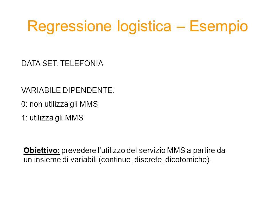 Regressione logistica – Esempio VARIABILE DIPENDENTE: 0: non utilizza gli MMS 1: utilizza gli MMS DATA SET: TELEFONIA Obiettivo: Obiettivo: prevedere