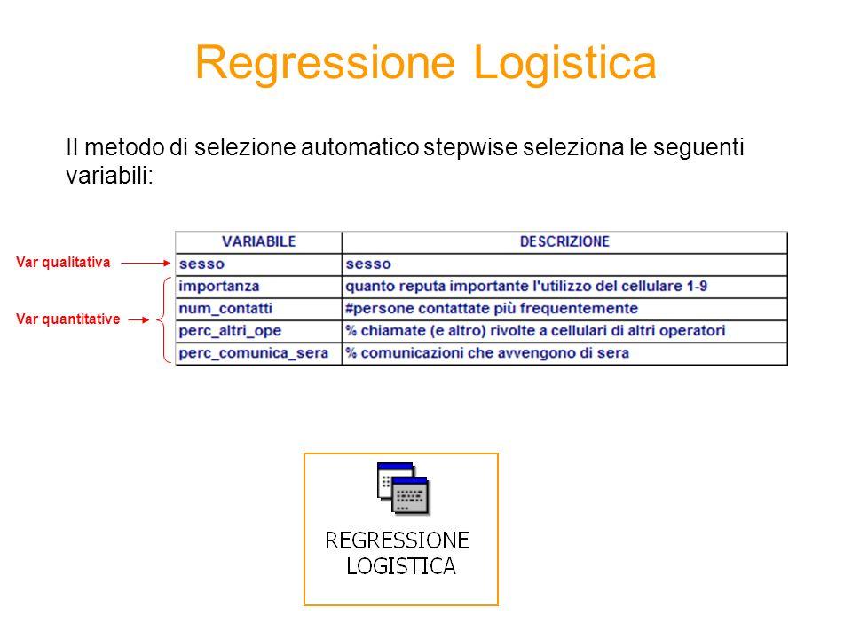 Regressione Logistica Il metodo di selezione automatico stepwise seleziona le seguenti variabili: Var qualitativa Var quantitative