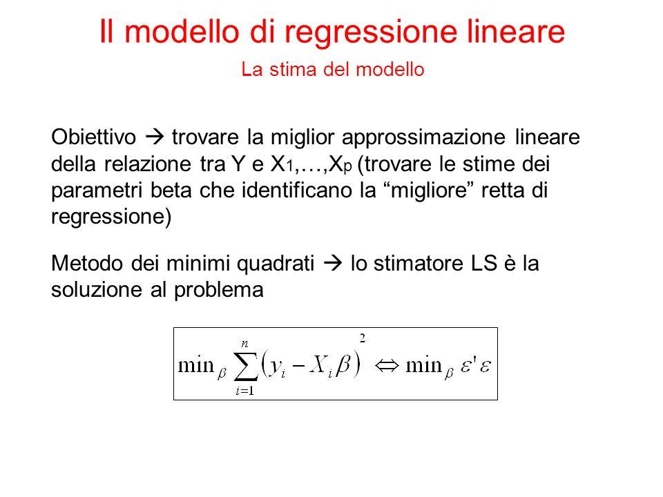 Obiettivo trovare la miglior approssimazione lineare della relazione tra Y e X 1,…,X p (trovare le stime dei parametri beta che identificano la miglio