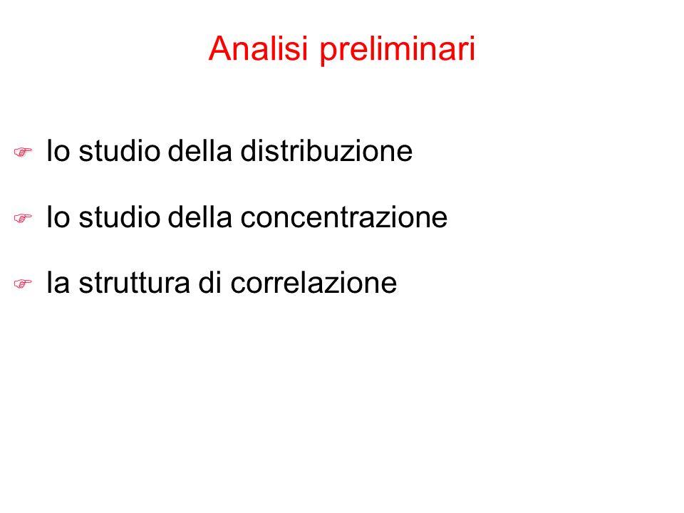 Analisi preliminari F F lo studio della distribuzione F lo studio della concentrazione F la struttura di correlazione
