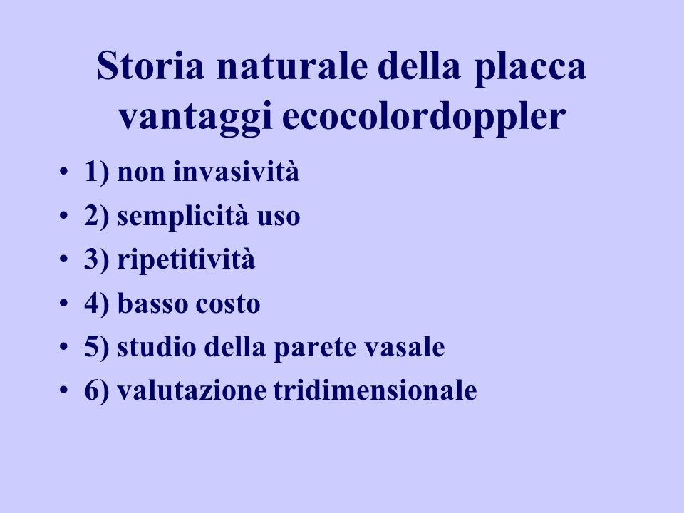 Storia naturale della placca vantaggi ecocolordoppler 1) non invasività 2) semplicità uso 3) ripetitività 4) basso costo 5) studio della parete vasale