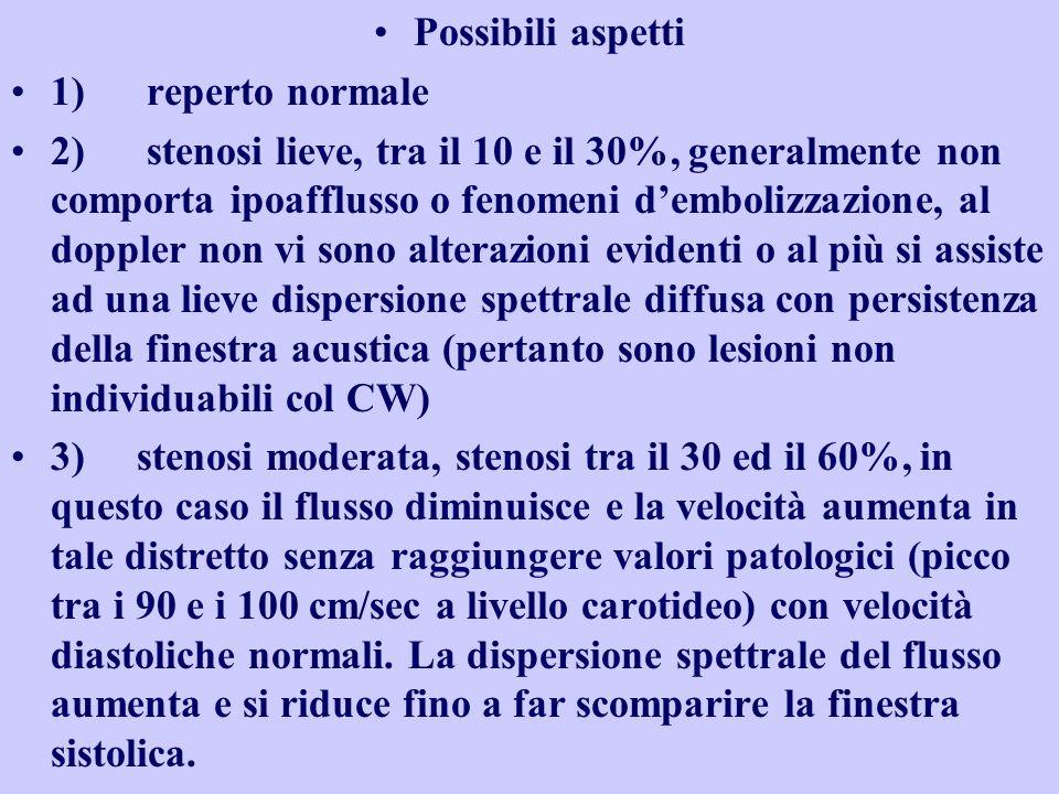 Possibili aspetti 1) reperto normale 2) stenosi lieve, tra il 10 e il 30%, generalmente non comporta ipoafflusso o fenomeni dembolizzazione, al dopple