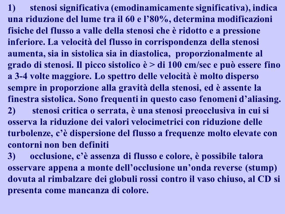 1) stenosi significativa (emodinamicamente significativa), indica una riduzione del lume tra il 60 e l80%, determina modificazioni fisiche del flusso