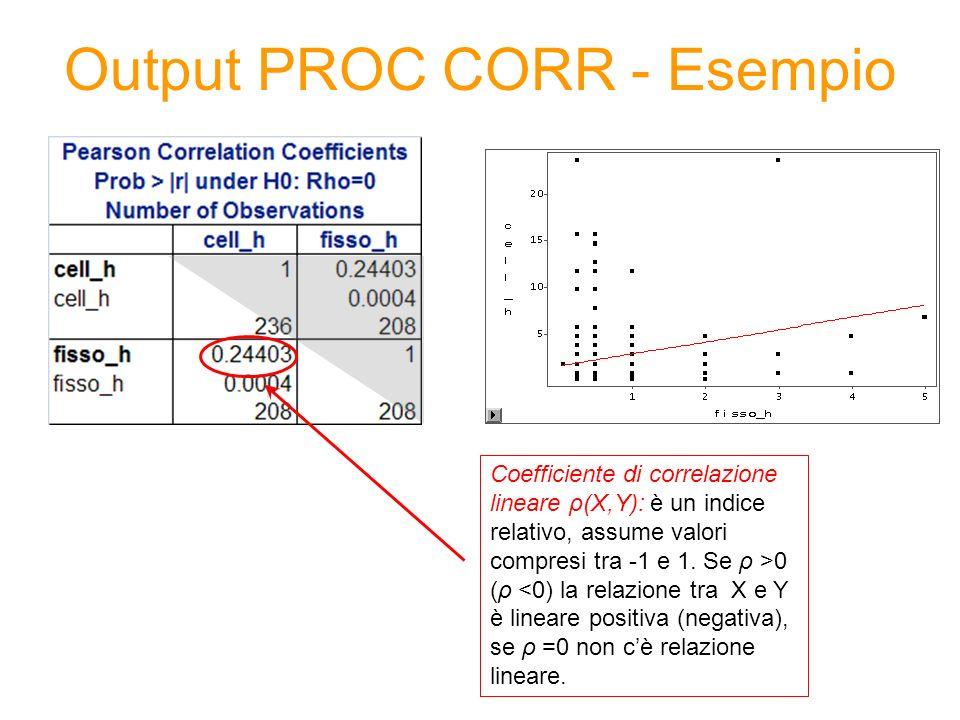 Output PROC CORR - Esempio Coefficiente di correlazione lineare ρ(X,Y): è un indice relativo, assume valori compresi tra -1 e 1. Se ρ >0 (ρ <0) la rel