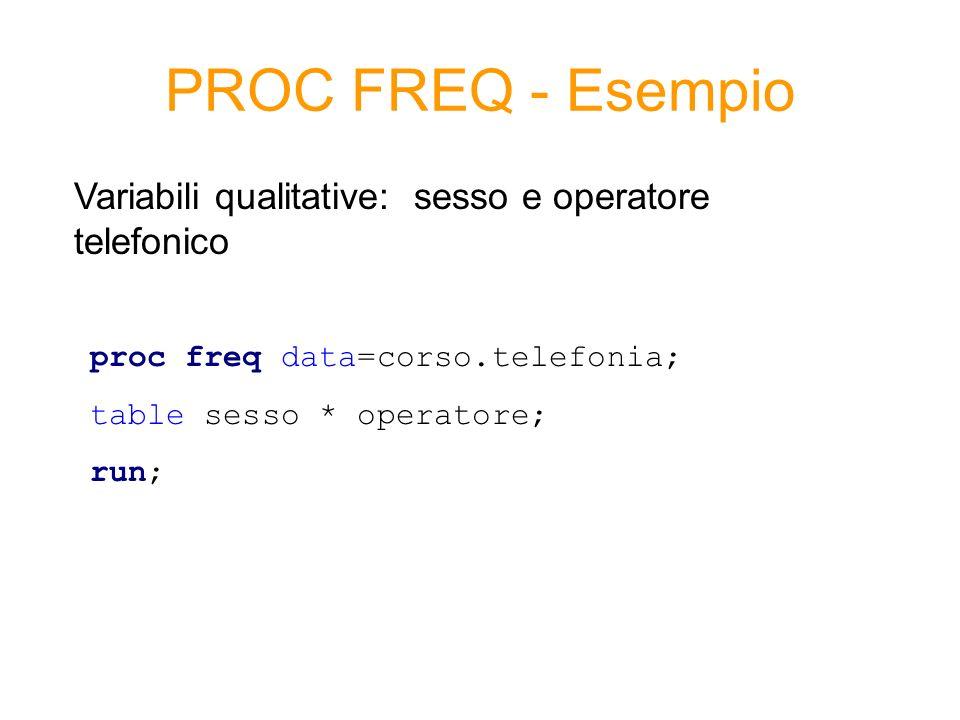 PROC FREQ - Esempio Variabili qualitative: sesso e operatore telefonico proc freq data=corso.telefonia; table sesso * operatore; run;