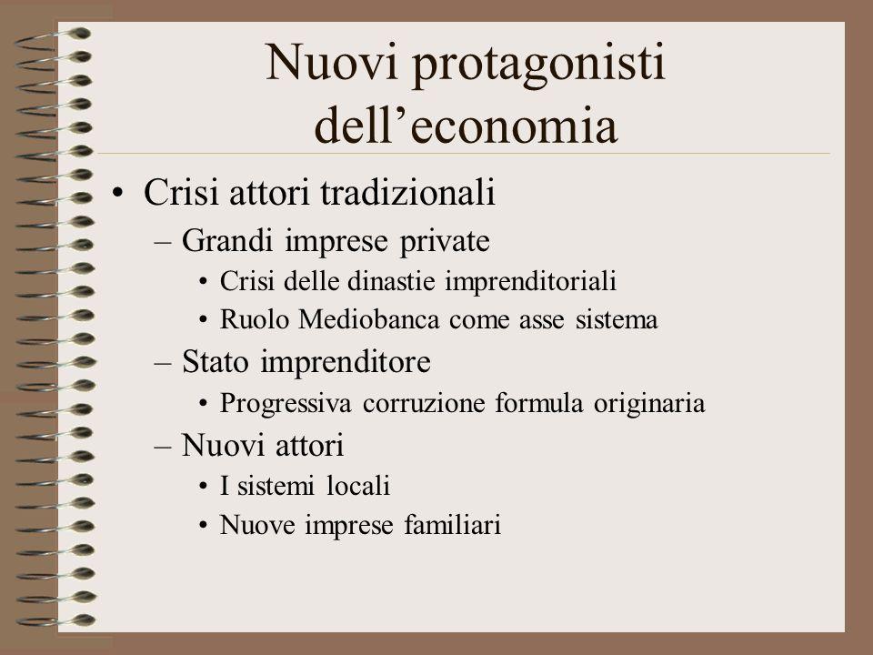 Nuovi protagonisti delleconomia Crisi attori tradizionali –Grandi imprese private Crisi delle dinastie imprenditoriali Ruolo Mediobanca come asse sist