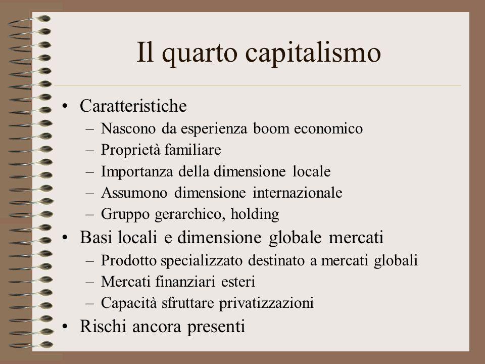 Il quarto capitalismo Caratteristiche –Nascono da esperienza boom economico –Proprietà familiare –Importanza della dimensione locale –Assumono dimensi