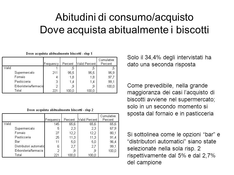 Abitudini di consumo/acquisto Dove acquista abitualmente i biscotti Solo il 34,4% degli intervistati ha dato una seconda risposta Come prevedibile, ne