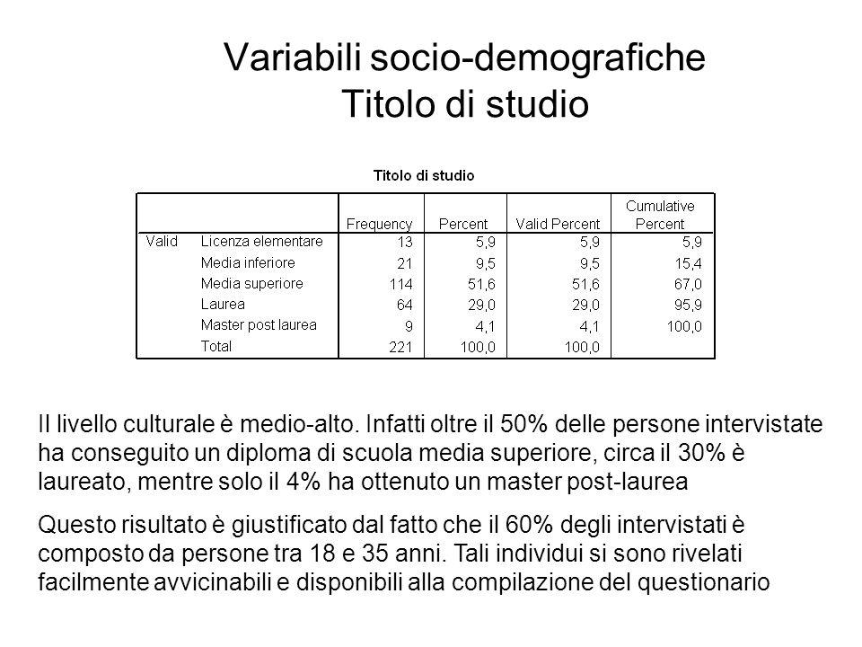 Variabili socio-demografiche Titolo di studio Il livello culturale è medio-alto. Infatti oltre il 50% delle persone intervistate ha conseguito un dipl
