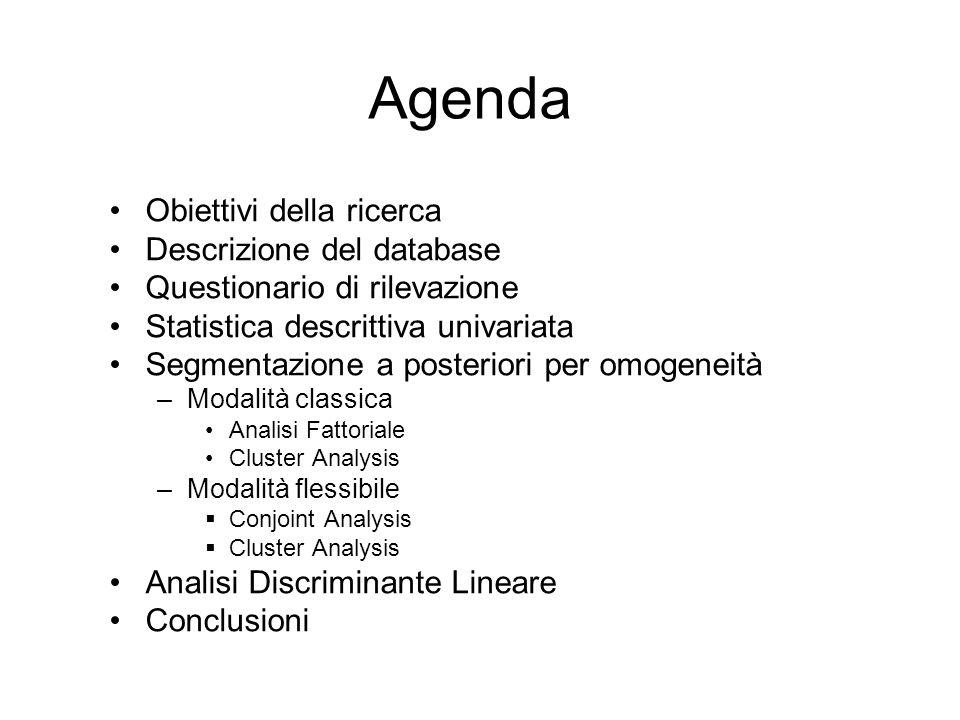 Agenda Obiettivi della ricerca Descrizione del database Questionario di rilevazione Statistica descrittiva univariata Segmentazione a posteriori per o