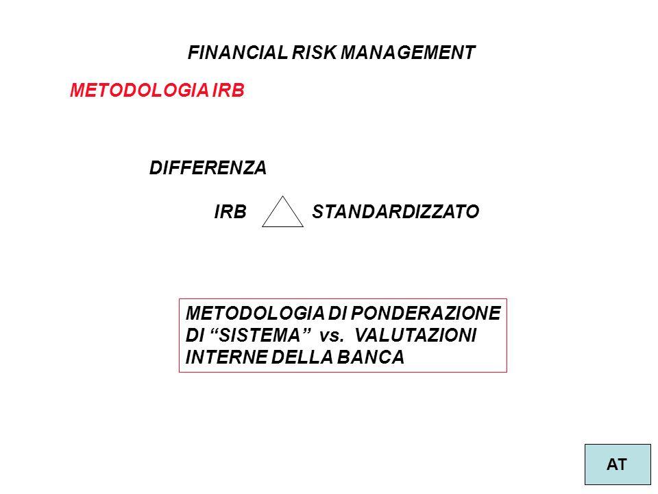 1 FINANCIAL RISK MANAGEMENT AT METODOLOGIA IRB DIFFERENZA IRB STANDARDIZZATO METODOLOGIA DI PONDERAZIONE DI SISTEMA vs.