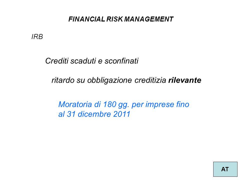 11 FINANCIAL RISK MANAGEMENT AT IRB Crediti scaduti e sconfinati ritardo su obbligazione creditizia rilevante Moratoria di 180 gg.