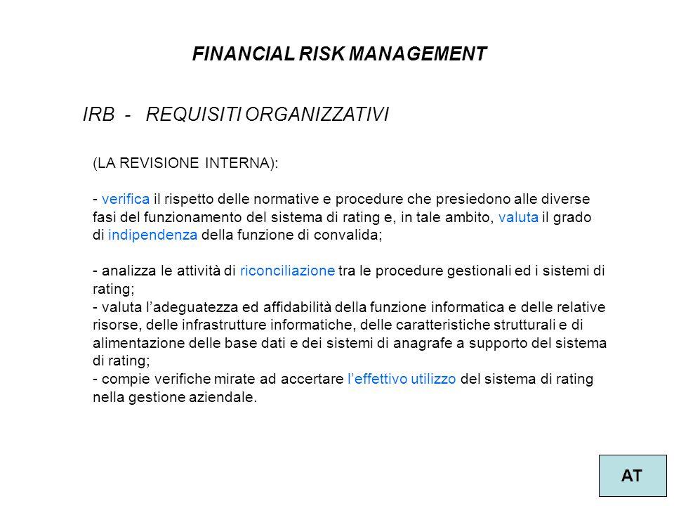 23 FINANCIAL RISK MANAGEMENT AT IRB - REQUISITI ORGANIZZATIVI (LA REVISIONE INTERNA): - verifica il rispetto delle normative e procedure che presiedono alle diverse fasi del funzionamento del sistema di rating e, in tale ambito, valuta il grado di indipendenza della funzione di convalida; - analizza le attività di riconciliazione tra le procedure gestionali ed i sistemi di rating; - valuta ladeguatezza ed affidabilità della funzione informatica e delle relative risorse, delle infrastrutture informatiche, delle caratteristiche strutturali e di alimentazione delle base dati e dei sistemi di anagrafe a supporto del sistema di rating; - compie verifiche mirate ad accertare leffettivo utilizzo del sistema di rating nella gestione aziendale.