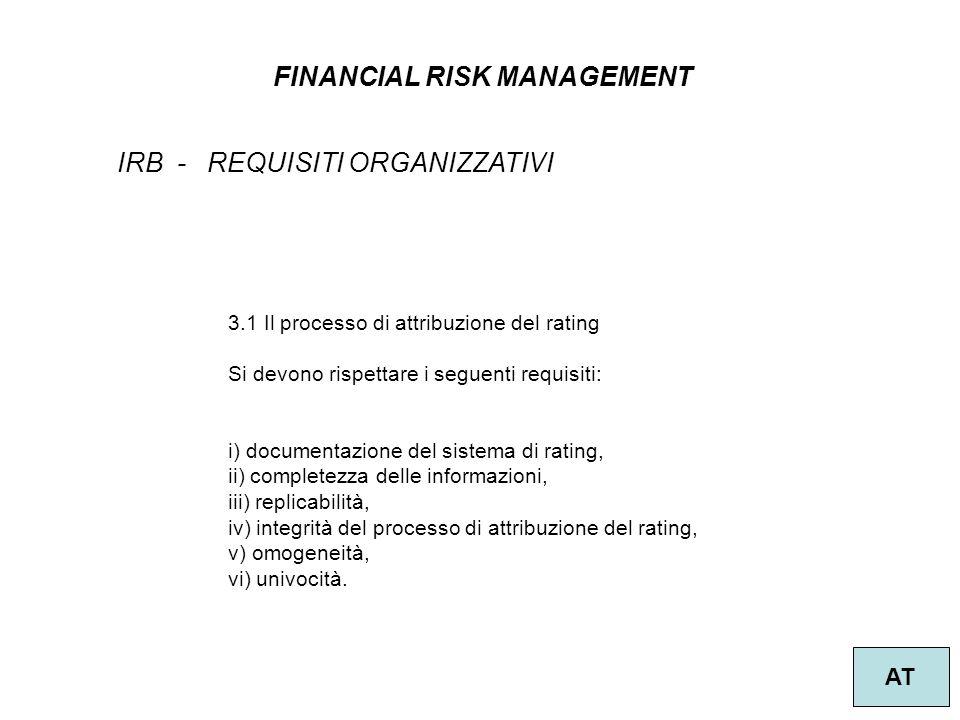 25 FINANCIAL RISK MANAGEMENT AT IRB - REQUISITI ORGANIZZATIVI 3.1 Il processo di attribuzione del rating Si devono rispettare i seguenti requisiti: i) documentazione del sistema di rating, ii) completezza delle informazioni, iii) replicabilità, iv) integrità del processo di attribuzione del rating, v) omogeneità, vi) univocità.