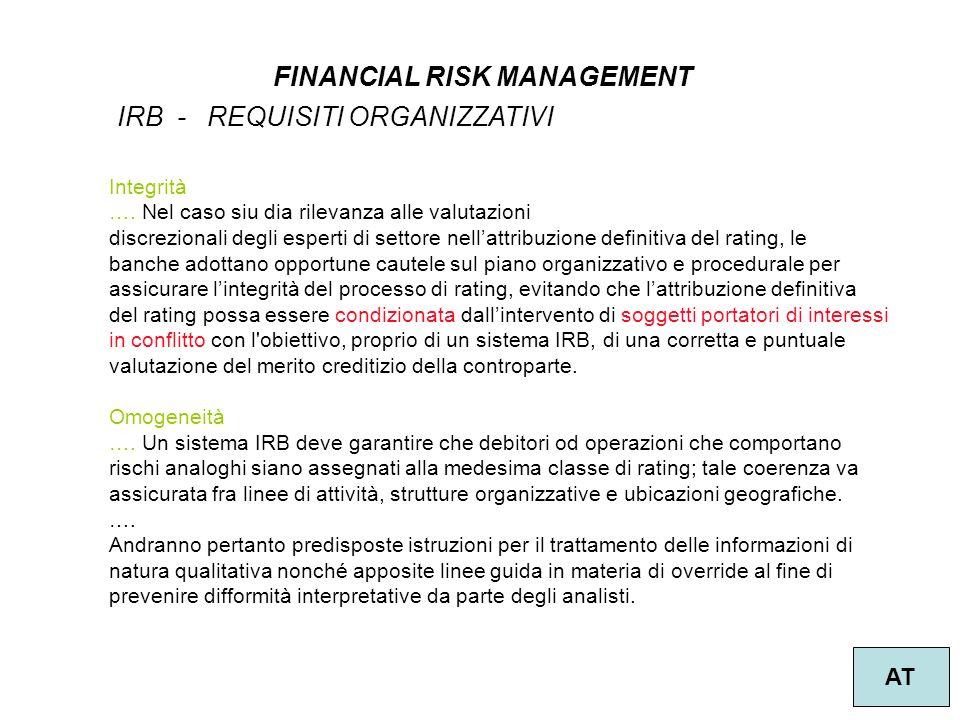 27 FINANCIAL RISK MANAGEMENT AT IRB - REQUISITI ORGANIZZATIVI Integrità ….