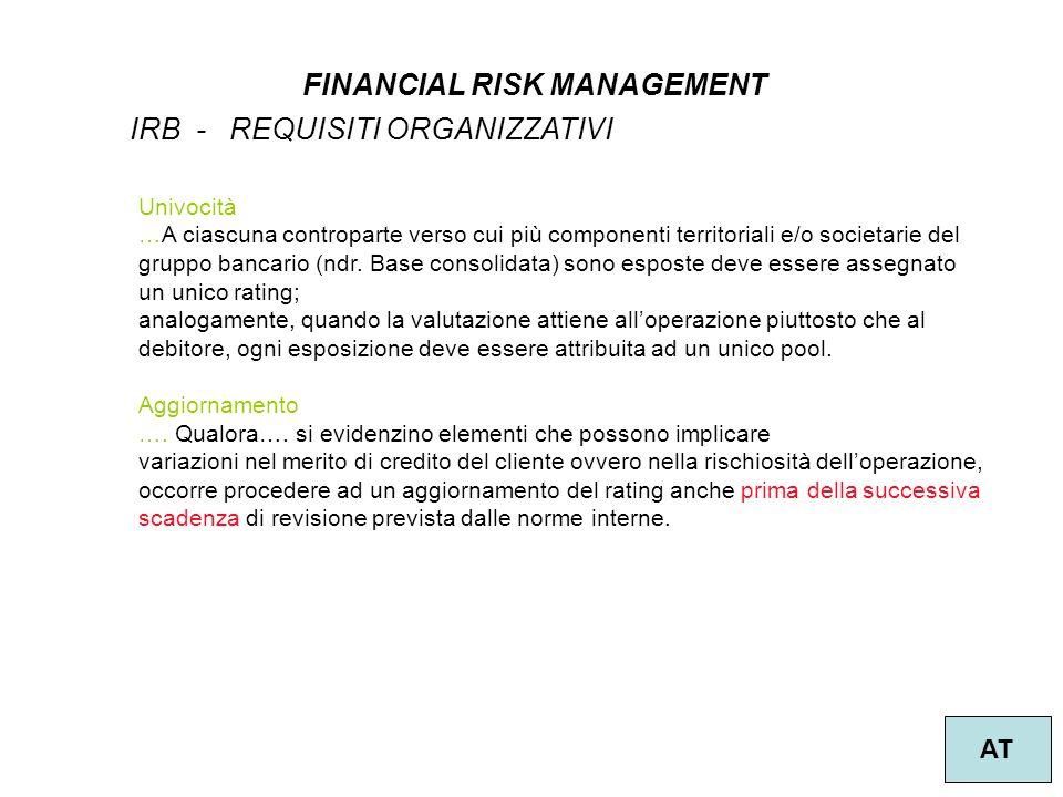 28 FINANCIAL RISK MANAGEMENT AT IRB - REQUISITI ORGANIZZATIVI Univocità …A ciascuna controparte verso cui più componenti territoriali e/o societarie del gruppo bancario (ndr.