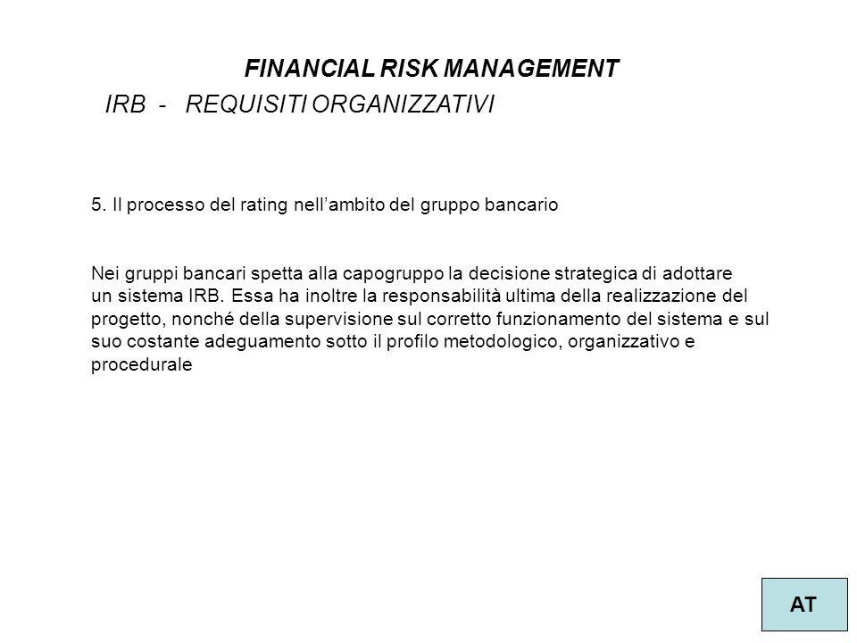 29 FINANCIAL RISK MANAGEMENT AT IRB - REQUISITI ORGANIZZATIVI 5.