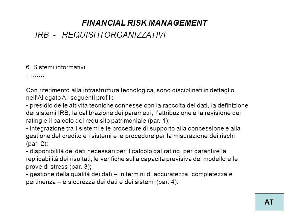 30 FINANCIAL RISK MANAGEMENT AT IRB - REQUISITI ORGANIZZATIVI 6.