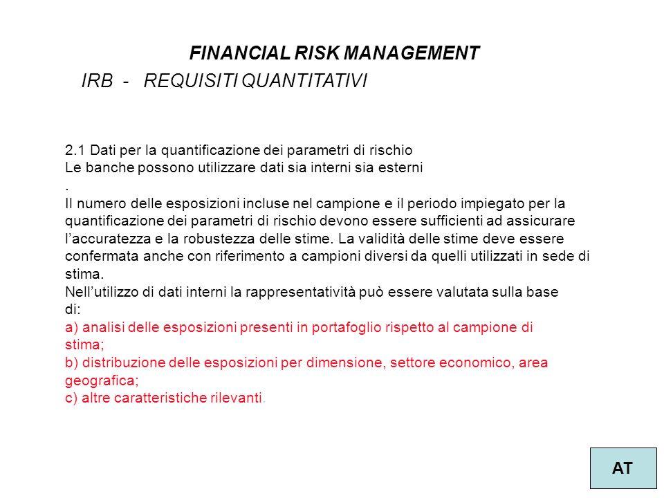 34 FINANCIAL RISK MANAGEMENT AT IRB - REQUISITI QUANTITATIVI 2.1 Dati per la quantificazione dei parametri di rischio Le banche possono utilizzare dati sia interni sia esterni.