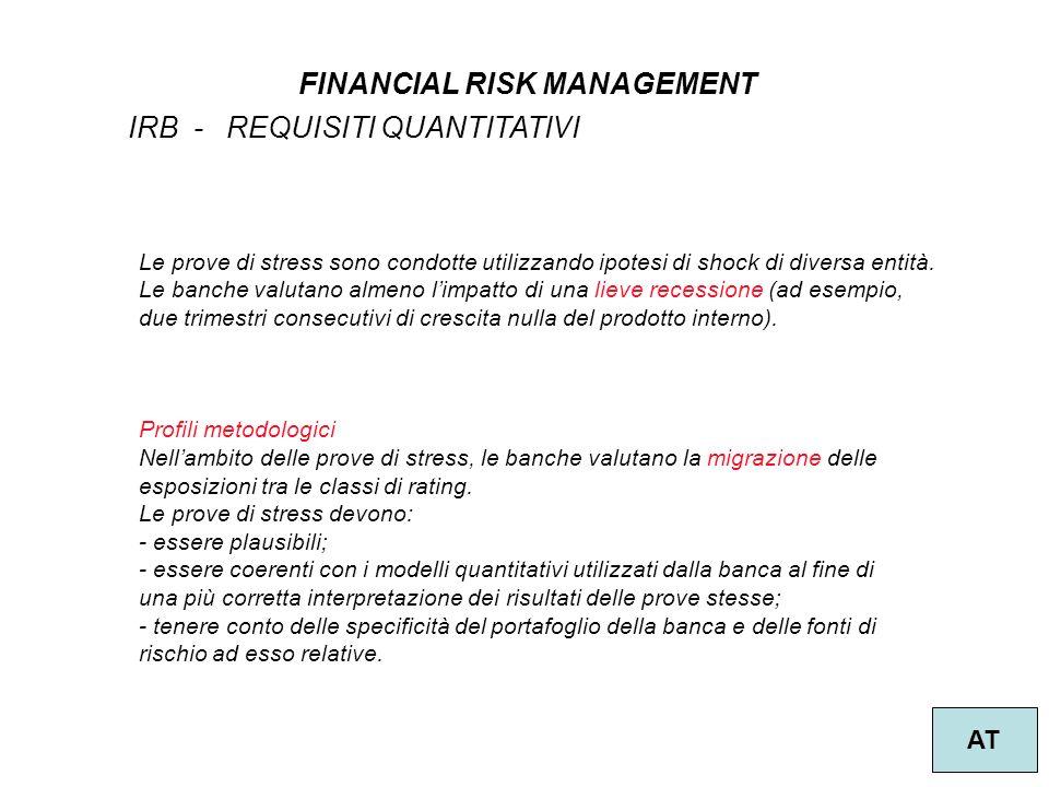 41 FINANCIAL RISK MANAGEMENT AT IRB - REQUISITI QUANTITATIVI Le prove di stress sono condotte utilizzando ipotesi di shock di diversa entità.