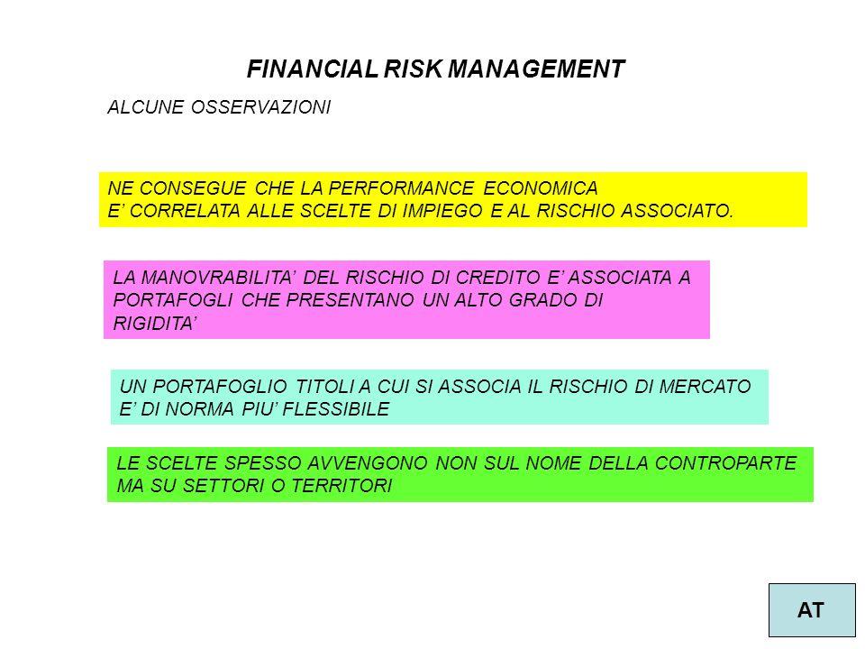 5 FINANCIAL RISK MANAGEMENT AT NE CONSEGUE CHE LA PERFORMANCE ECONOMICA E CORRELATA ALLE SCELTE DI IMPIEGO E AL RISCHIO ASSOCIATO.