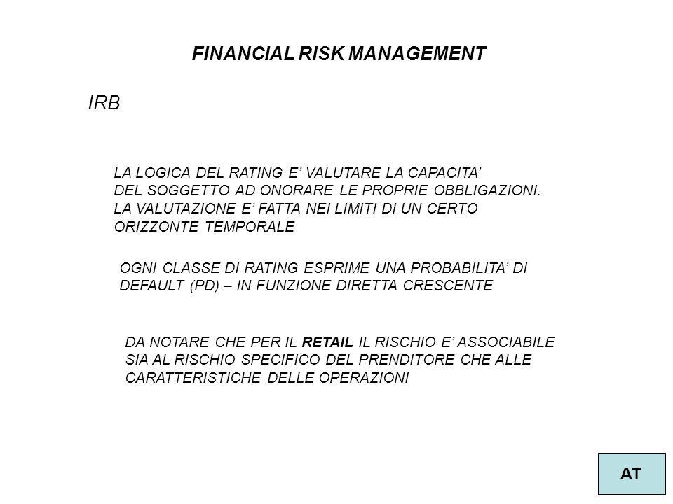 9 FINANCIAL RISK MANAGEMENT AT IRB LA LOGICA DEL RATING E VALUTARE LA CAPACITA DEL SOGGETTO AD ONORARE LE PROPRIE OBBLIGAZIONI.