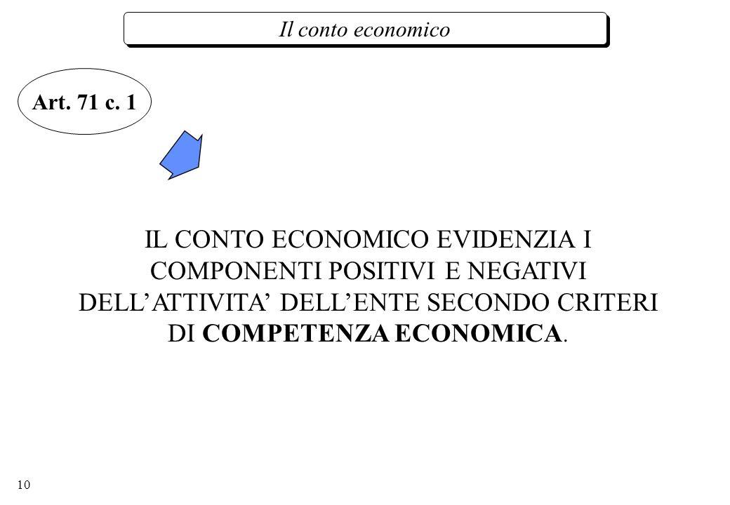 10 Il conto economico IL CONTO ECONOMICO EVIDENZIA I COMPONENTI POSITIVI E NEGATIVI DELLATTIVITA DELLENTE SECONDO CRITERI DI COMPETENZA ECONOMICA.