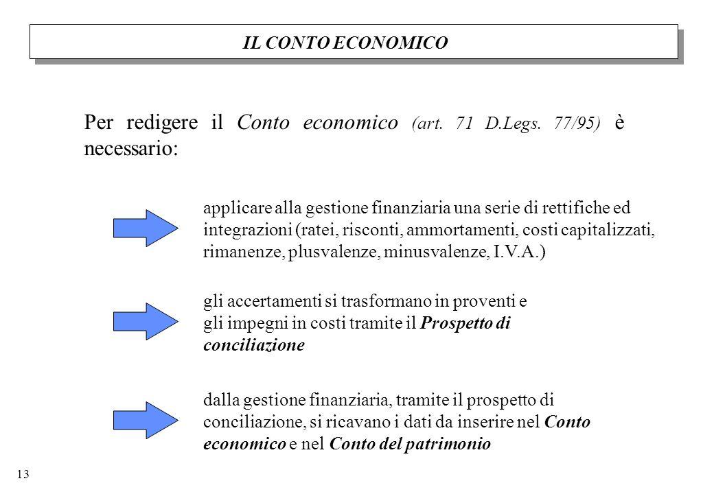 13 Per redigere il Conto economico (art. 71 D.Legs.