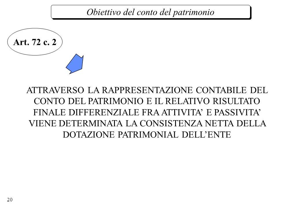 20 Obiettivo del conto del patrimonio Art. 72 c.