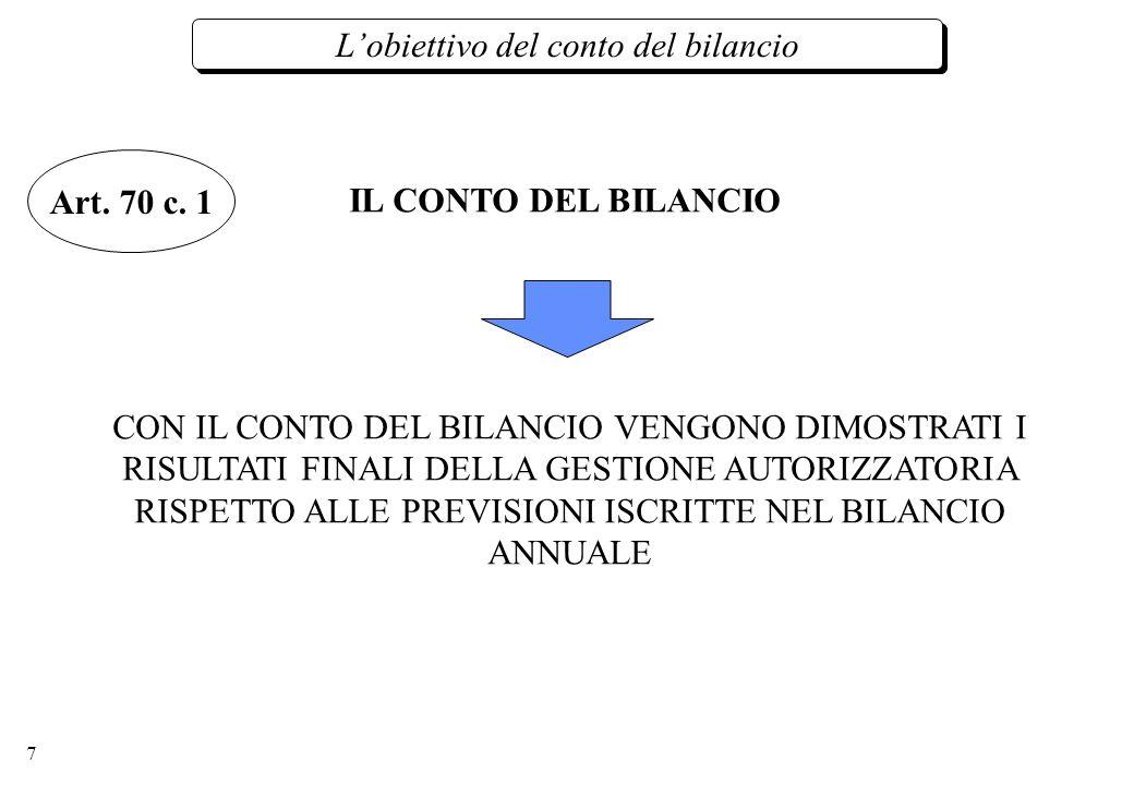7 Lobiettivo del conto del bilancio IL CONTO DEL BILANCIO CON IL CONTO DEL BILANCIO VENGONO DIMOSTRATI I RISULTATI FINALI DELLA GESTIONE AUTORIZZATORIA RISPETTO ALLE PREVISIONI ISCRITTE NEL BILANCIO ANNUALE Art.