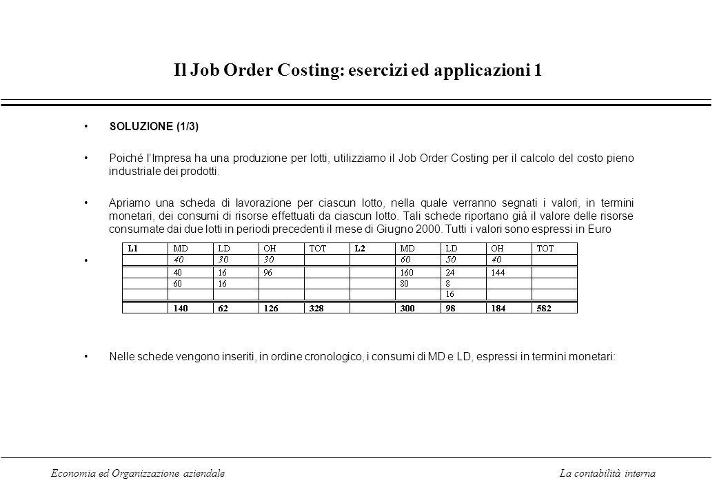 Economia ed Organizzazione aziendaleLa contabilità interna Il Job Order Costing: esercizi ed applicazioni 1 SOLUZIONE (1/3) Poiché lImpresa ha una pro