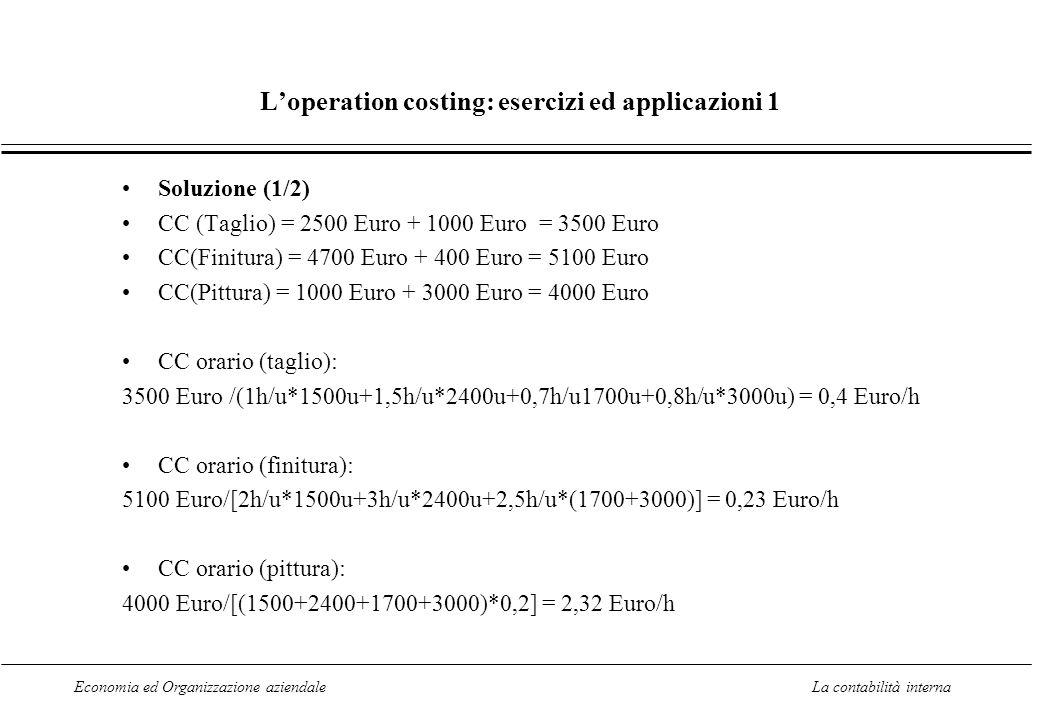 Economia ed Organizzazione aziendaleLa contabilità interna Loperation costing: esercizi ed applicazioni 1 Soluzione (1/2) CC (Taglio) = 2500 Euro + 10