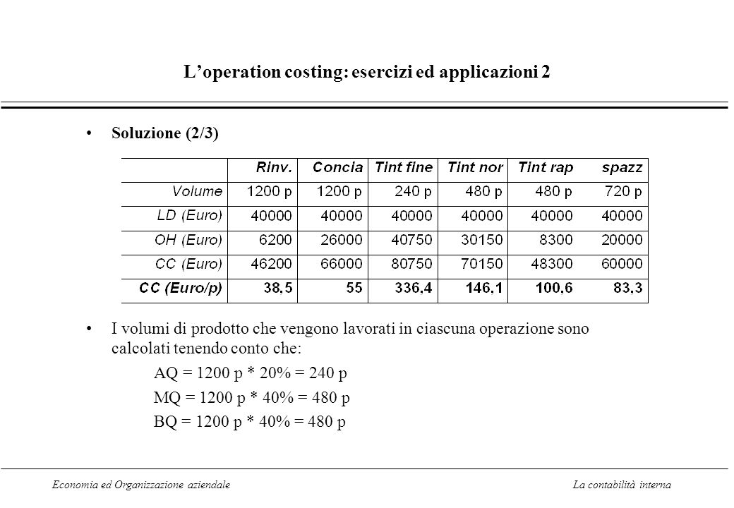 Economia ed Organizzazione aziendaleLa contabilità interna Loperation costing: esercizi ed applicazioni 2 Soluzione (2/3) I volumi di prodotto che ven