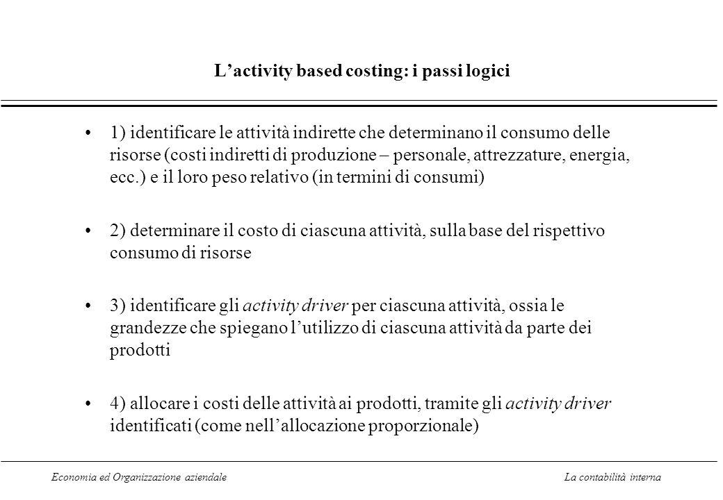 Economia ed Organizzazione aziendaleLa contabilità interna Lactivity based costing: i passi logici 1) identificare le attività indirette che determina