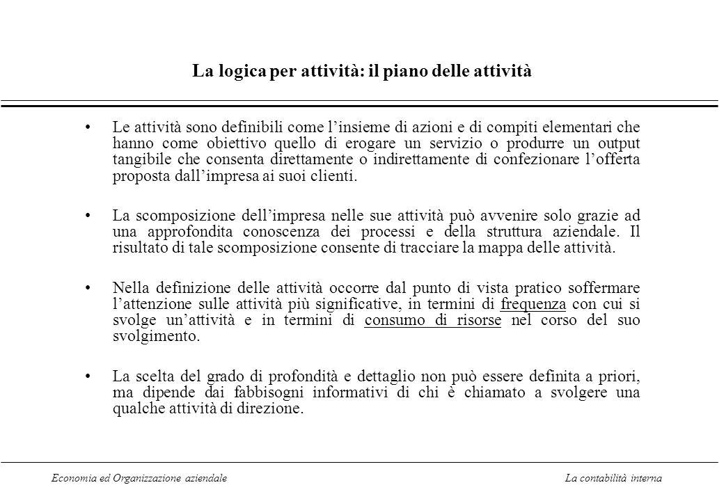 Economia ed Organizzazione aziendaleLa contabilità interna La logica per attività: il piano delle attività Le attività sono definibili come linsieme d