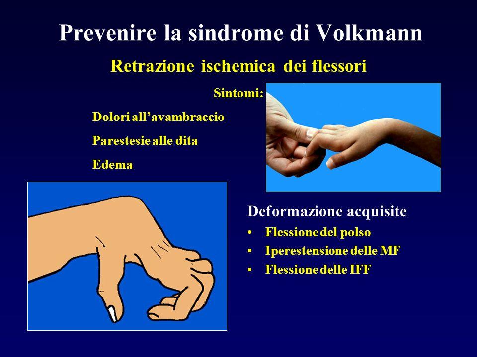 Prevenire la sindrome di Volkmann Deformazione acquisite Flessione del polso Iperestensione delle MF Flessione delle IFF Retrazione ischemica dei fles
