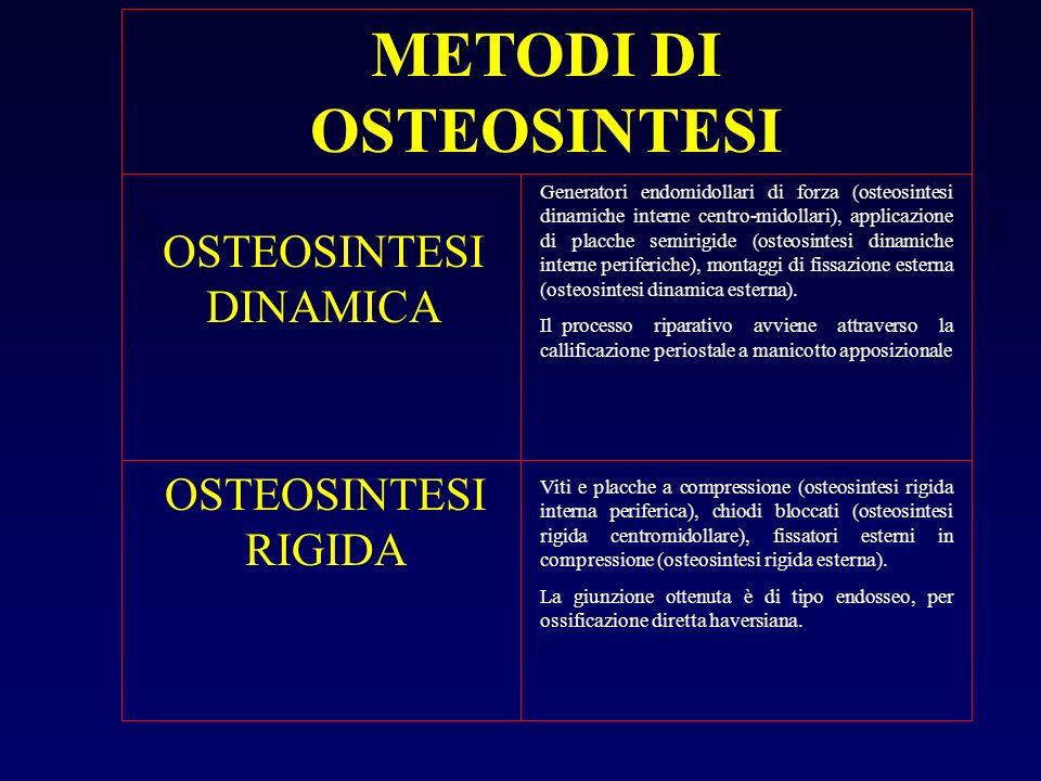 METODI DI OSTEOSINTESI OSTEOSINTESI DINAMICA OSTEOSINTESI RIGIDA Generatori endomidollari di forza (osteosintesi dinamiche interne centro-midollari),