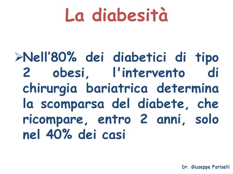 La diabesità Dr. Giuseppe Fariselli Nell80% dei diabetici di tipo 2 obesi, l'intervento di chirurgia bariatrica determina la scomparsa del diabete, ch