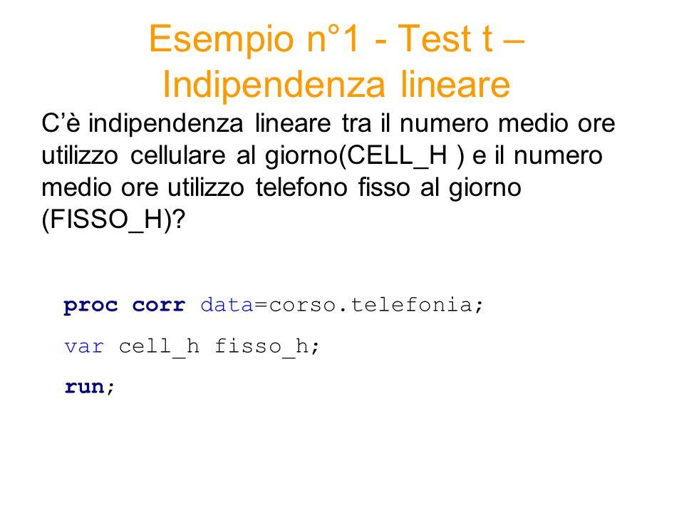 Esempio n°1 - Test t – Indipendenza lineare Cè indipendenza lineare tra il numero medio ore utilizzo cellulare al giorno(CELL_H ) e il numero medio or